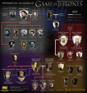 game of thrones info.jpg