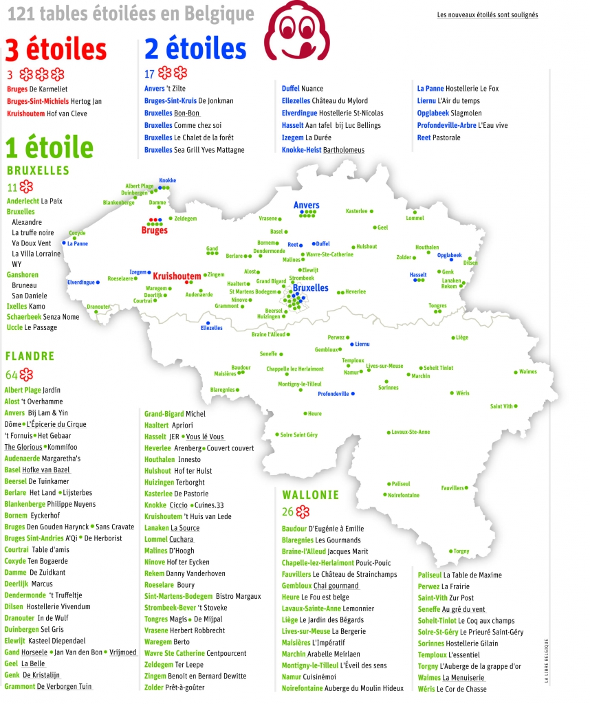 La Belgique A La Tête Dans Les étoiles La Cuisine à Quatre